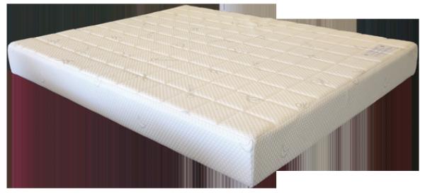 Modelo Visco-Basic